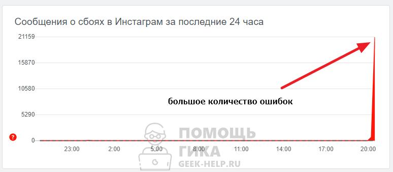 Что делать, если возникла ошибка «5xx Server Error» в Инстаграм